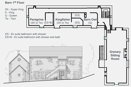 Tregulland Cottage & Barn Floor Plans
